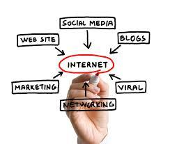 En quoi le marketing internet est-il intéressant pour faire la publicité d'un site web ?